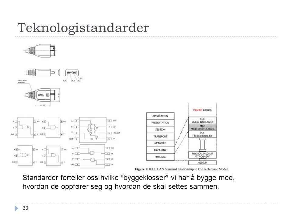 Teknologistandarder Standarder forteller oss hvilke byggeklosser vi har å bygge med, hvordan de oppfører seg og hvordan de skal settes sammen.