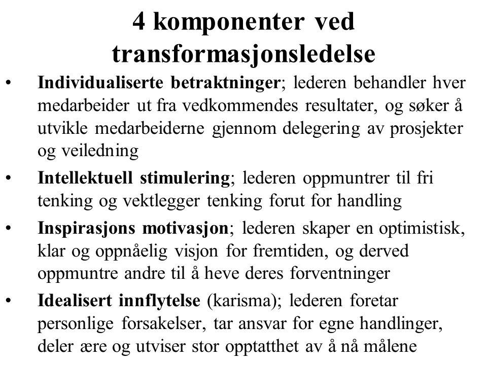 4 komponenter ved transformasjonsledelse