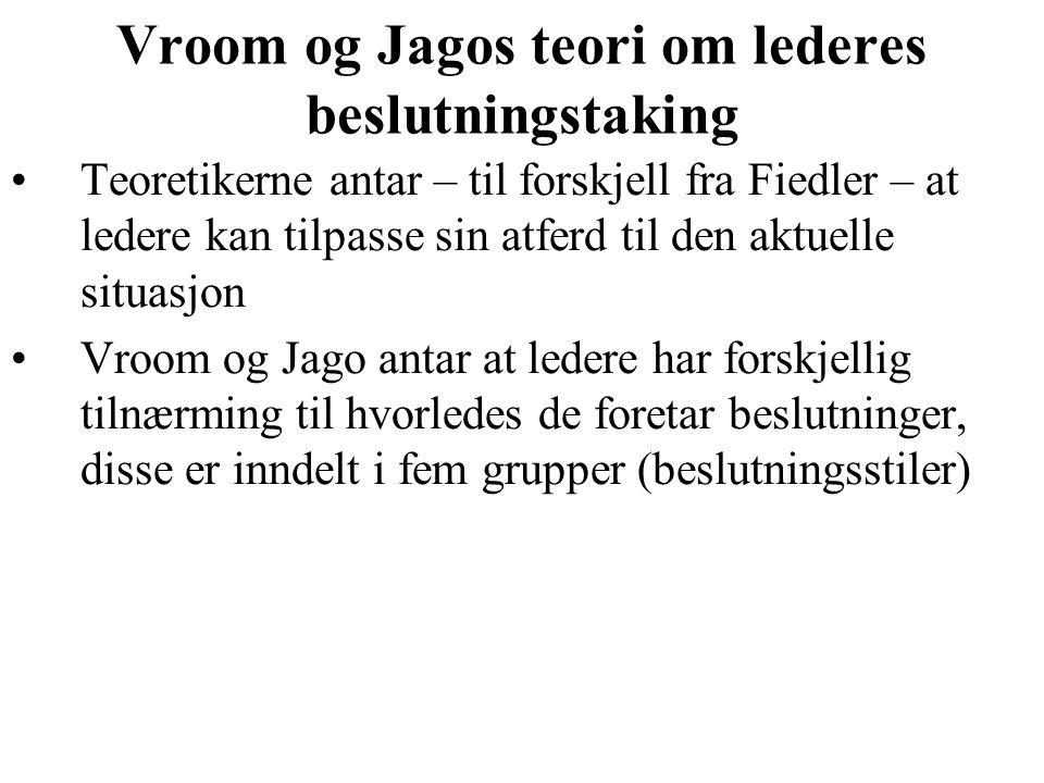Vroom og Jagos teori om lederes beslutningstaking