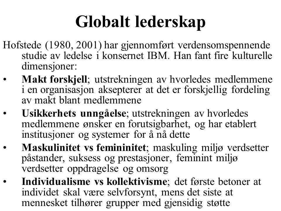 Globalt lederskap Hofstede (1980, 2001) har gjennomført verdensomspennende studie av ledelse i konsernet IBM. Han fant fire kulturelle dimensjoner:
