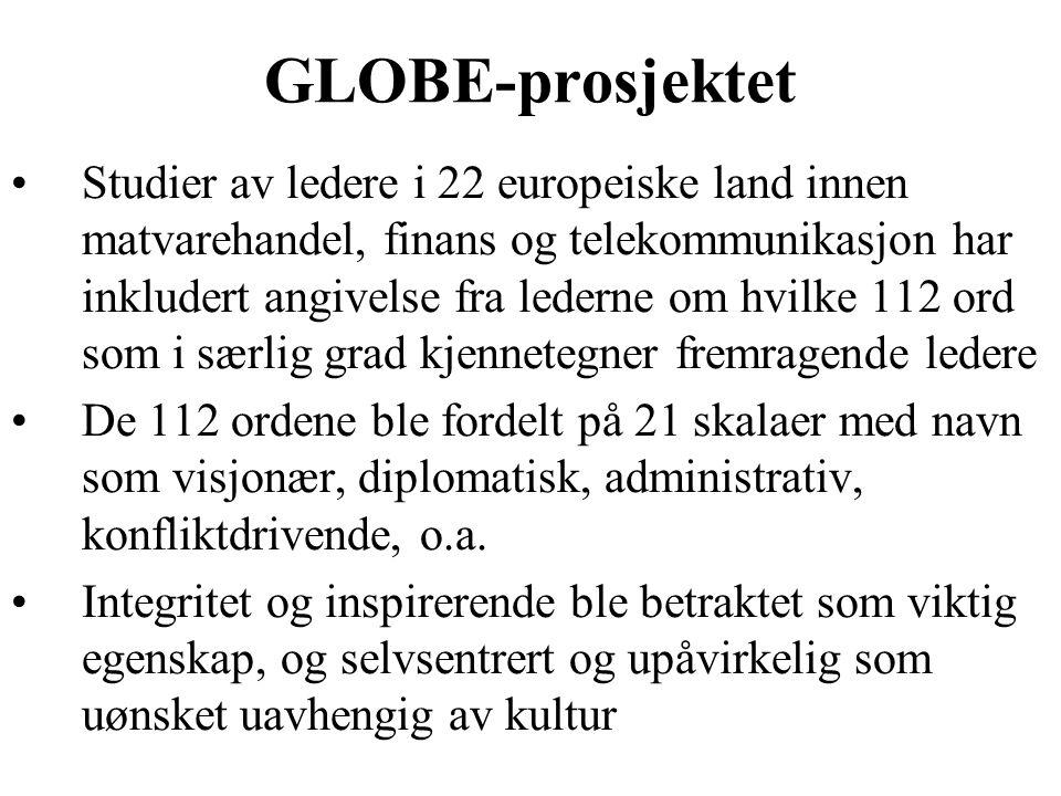 GLOBE-prosjektet