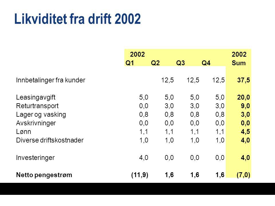 Likviditet fra drift 2002 2002 2002 Q1 Q2 Q3 Q4 Sum