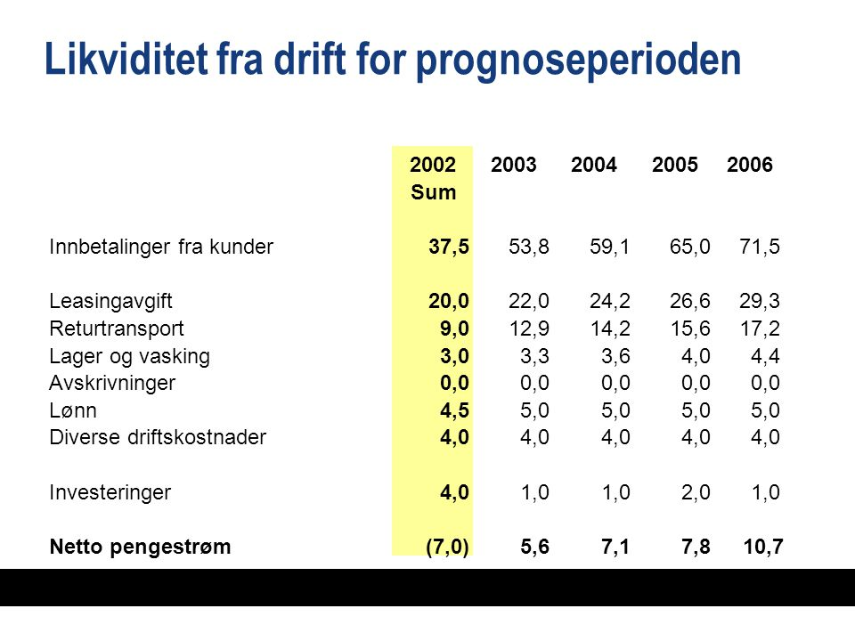 Likviditet fra drift for prognoseperioden
