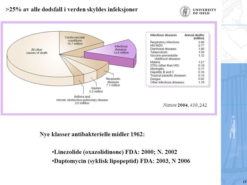 >25% av alle dødsfall i verden skyldes infeksjoner