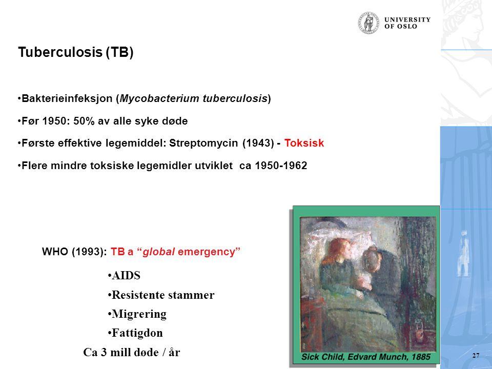 Tuberculosis (TB) AIDS Resistente stammer Migrering Fattigdon