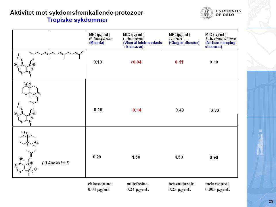 Aktivitet mot sykdomsfremkallende protozoer