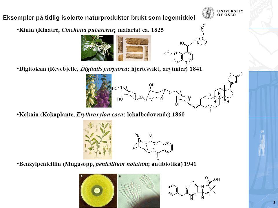 Eksempler på tidlig isolerte naturprodukter brukt som legemiddel
