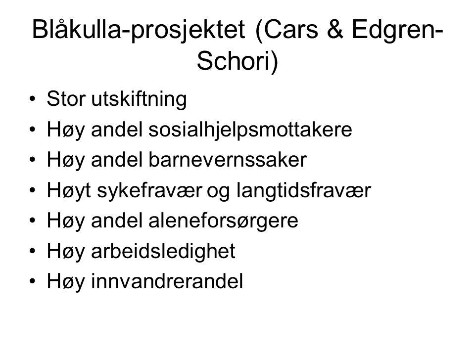 Blåkulla-prosjektet (Cars & Edgren-Schori)