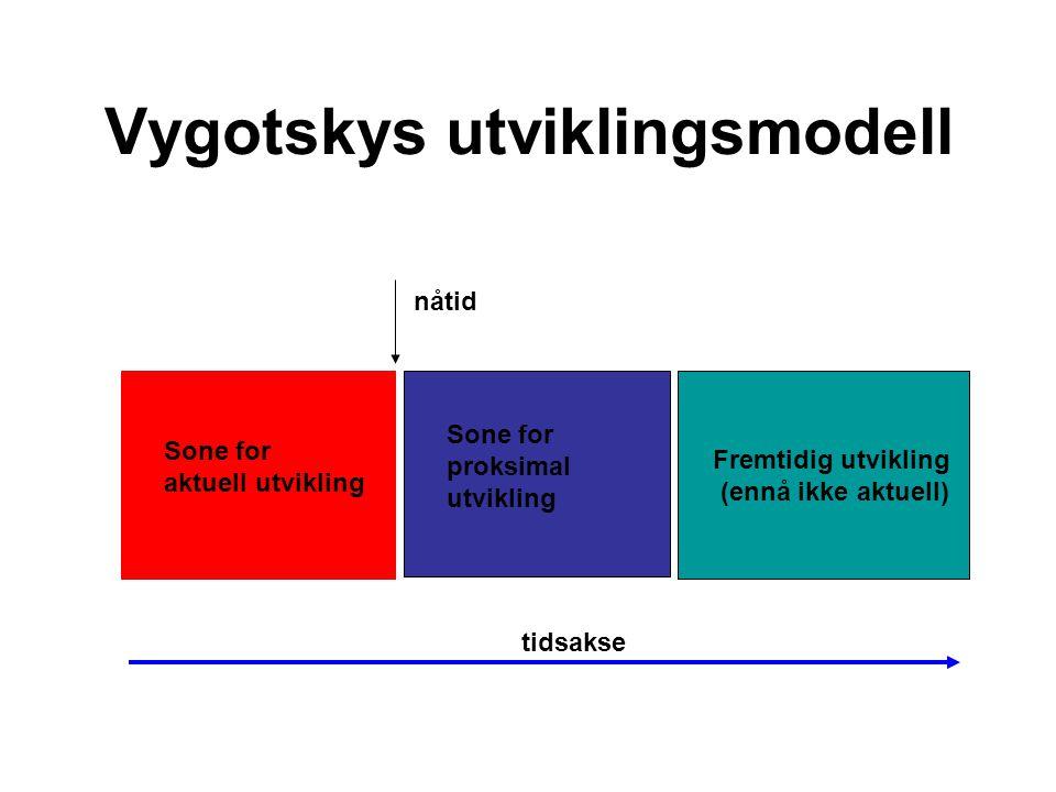 Vygotskys utviklingsmodell
