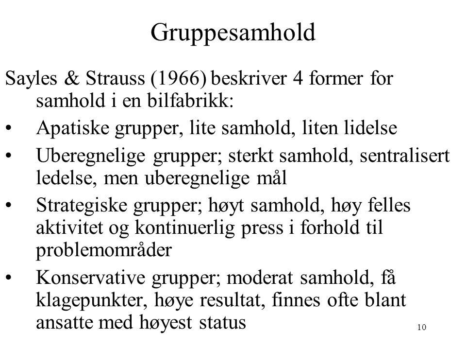 Gruppesamhold Sayles & Strauss (1966) beskriver 4 former for samhold i en bilfabrikk: Apatiske grupper, lite samhold, liten lidelse.