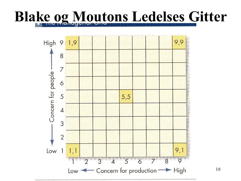 Blake og Moutons Ledelses Gitter