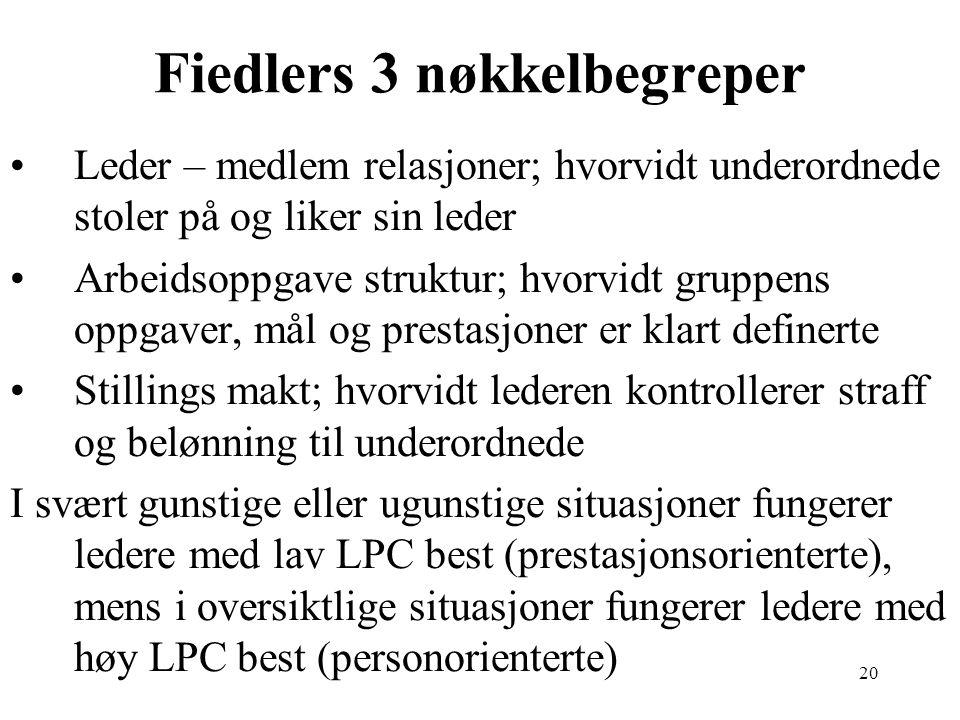 Fiedlers 3 nøkkelbegreper