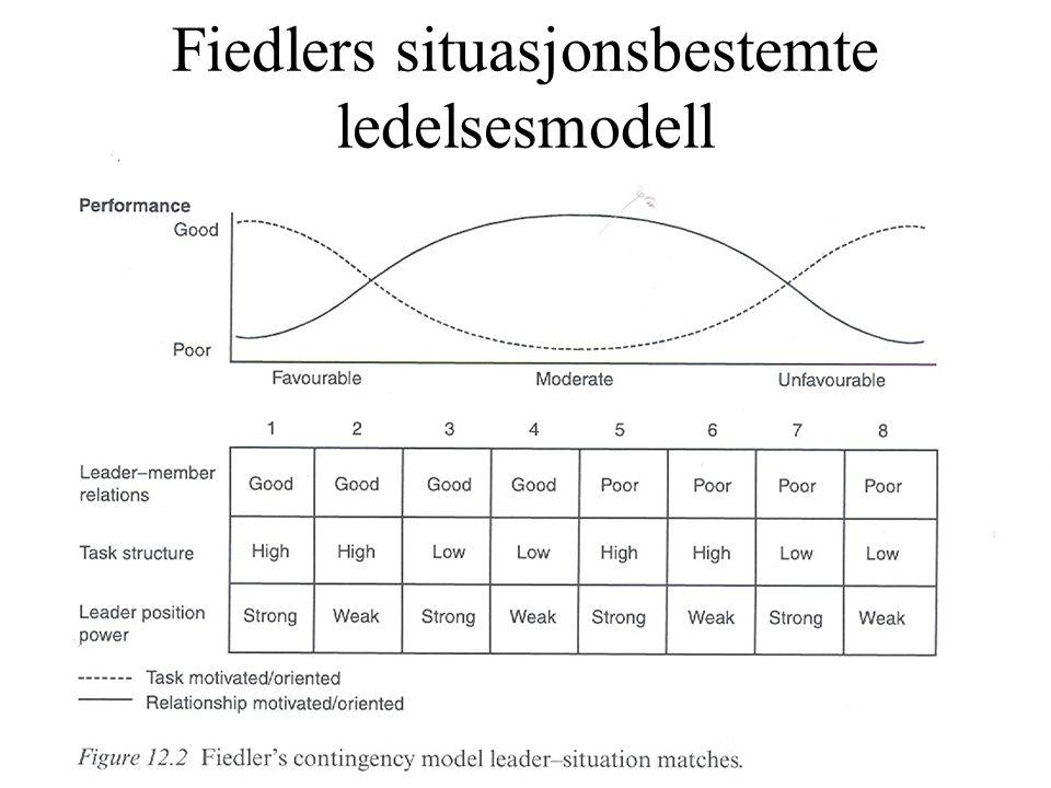 Fiedlers situasjonsbestemte ledelsesmodell