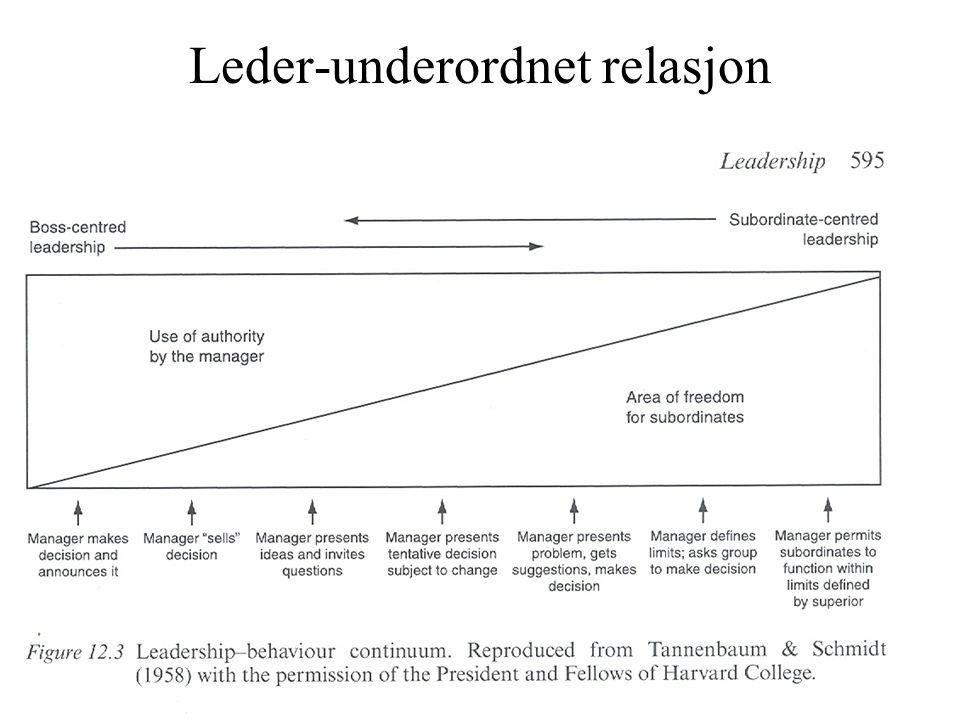 Leder-underordnet relasjon
