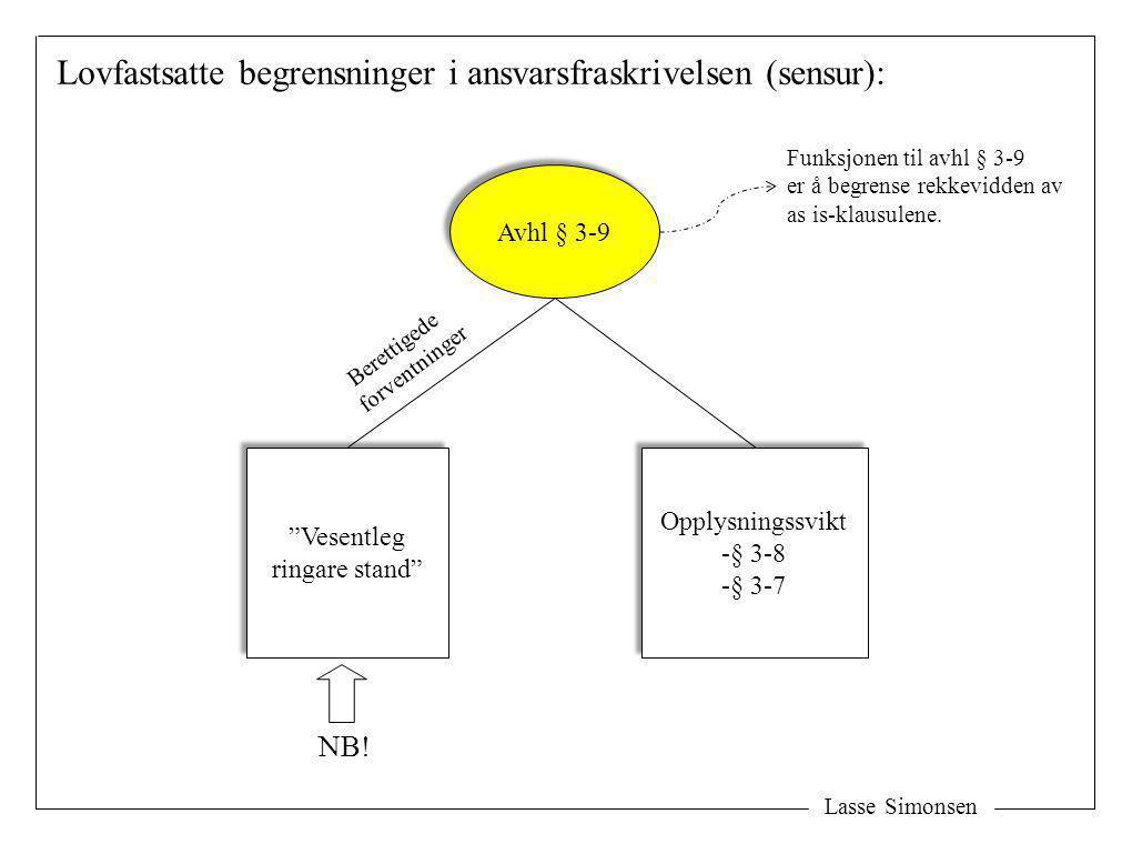 Lovfastsatte begrensninger i ansvarsfraskrivelsen (sensur):