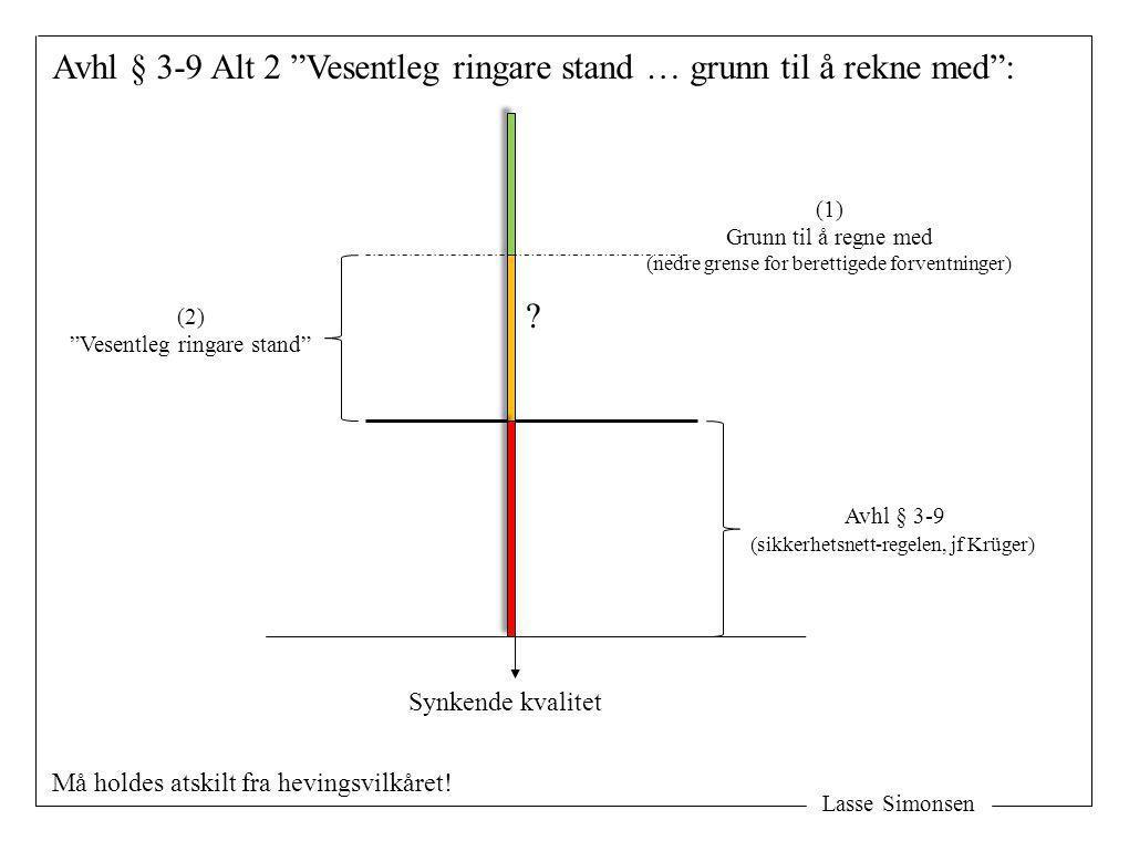 Avhl § 3-9 Alt 2 Vesentleg ringare stand … grunn til å rekne med :