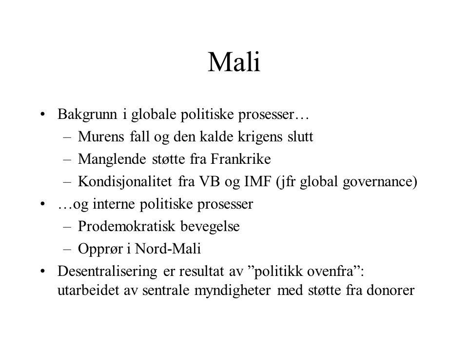 Mali Bakgrunn i globale politiske prosesser…