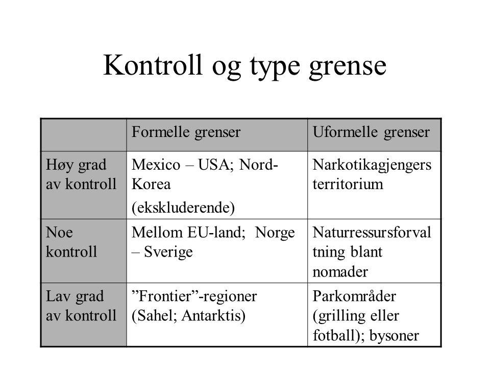 Kontroll og type grense