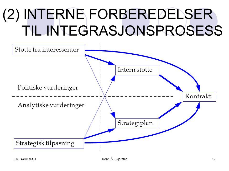 (2) INTERNE FORBEREDELSER TIL INTEGRASJONSPROSESS