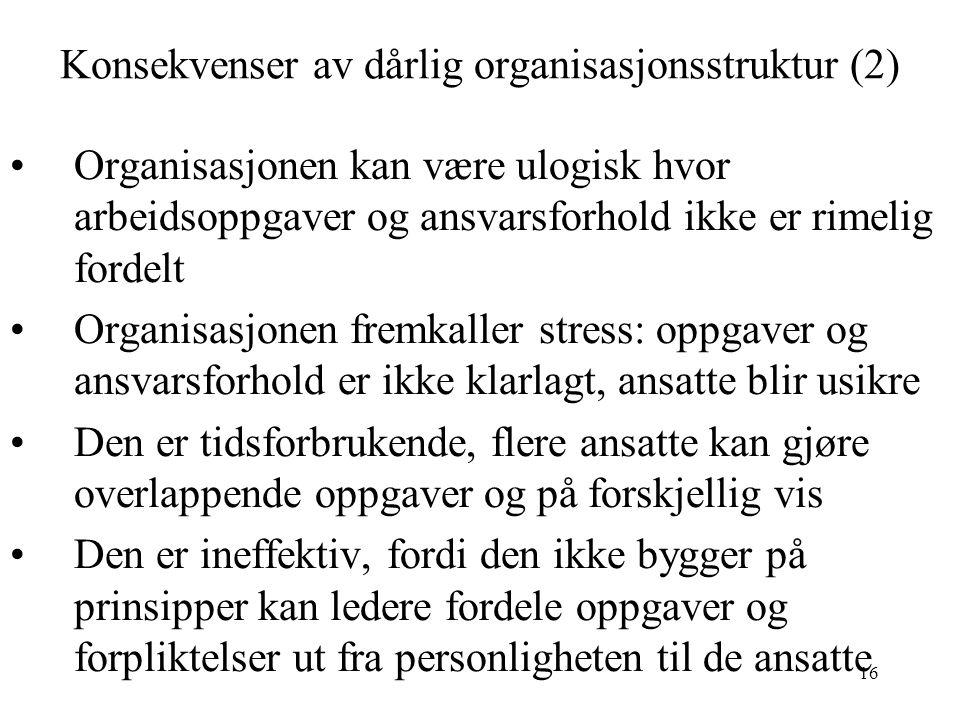 Konsekvenser av dårlig organisasjonsstruktur (2)