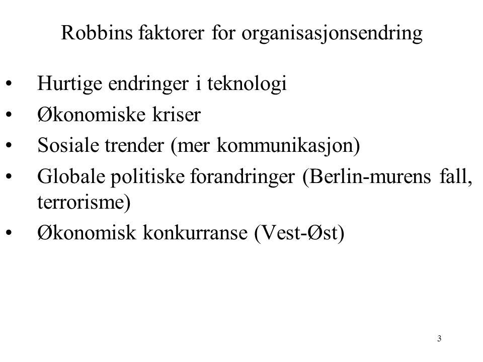 Robbins faktorer for organisasjonsendring