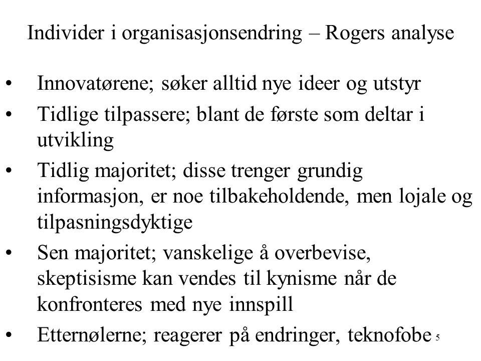 Individer i organisasjonsendring – Rogers analyse