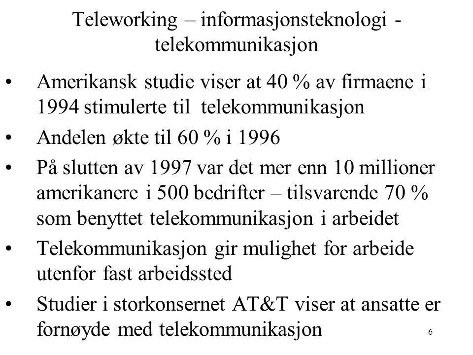 Teleworking – informasjonsteknologi - telekommunikasjon