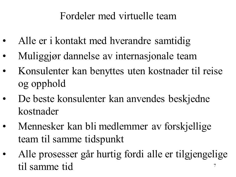 Fordeler med virtuelle team
