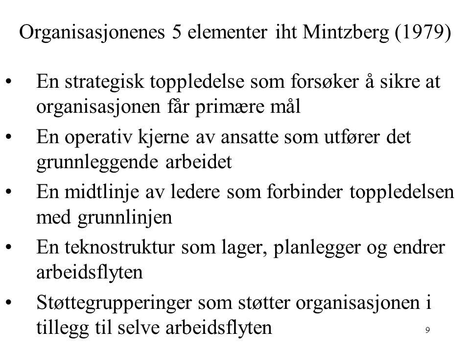 Organisasjonenes 5 elementer iht Mintzberg (1979)