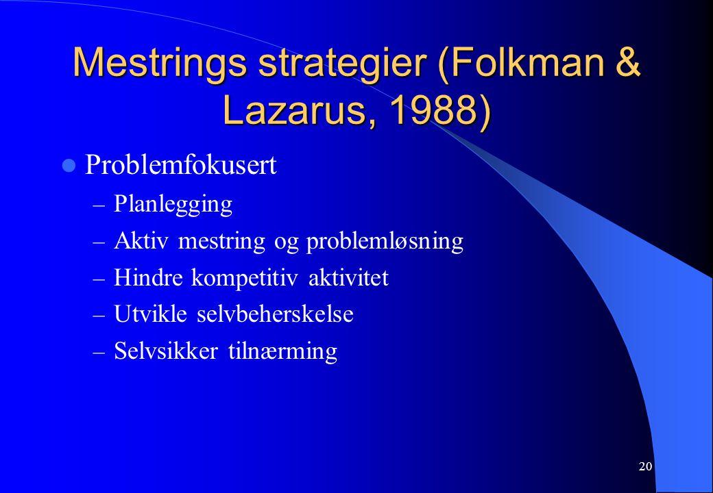 Mestrings strategier (Folkman & Lazarus, 1988)
