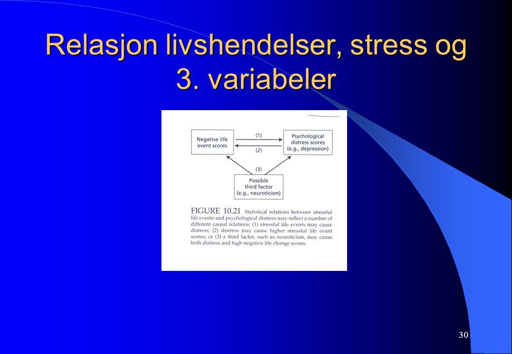 Relasjon livshendelser, stress og 3. variabeler