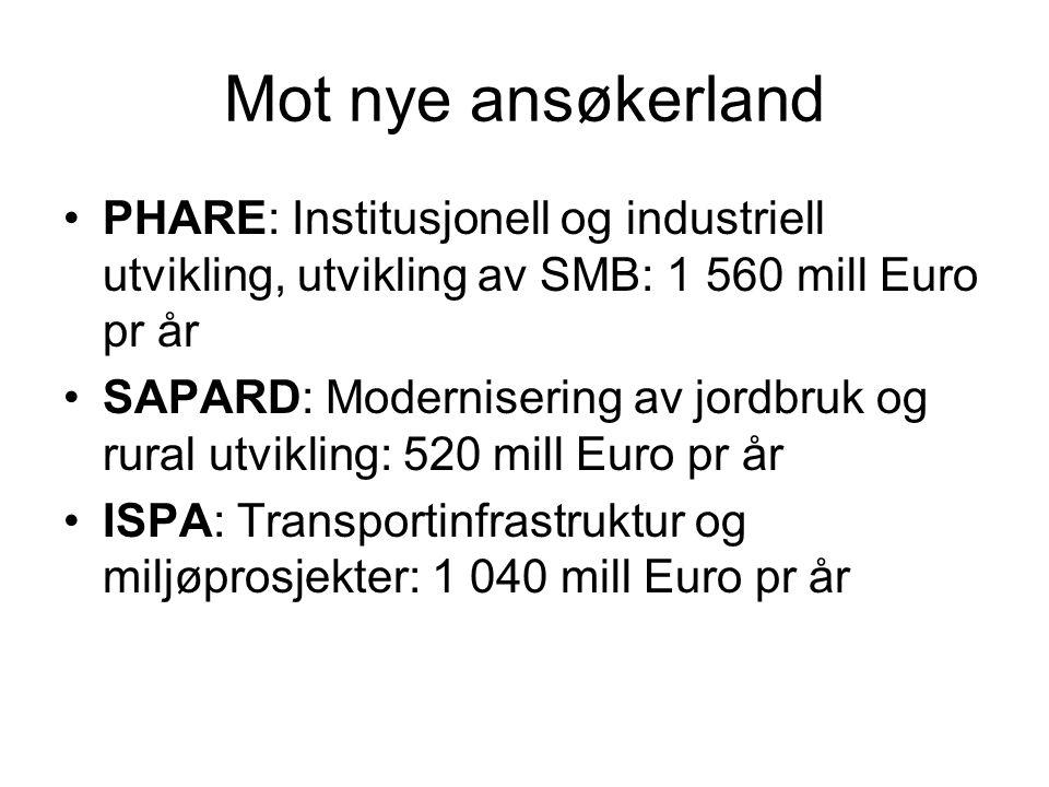 Mot nye ansøkerland PHARE: Institusjonell og industriell utvikling, utvikling av SMB: 1 560 mill Euro pr år.