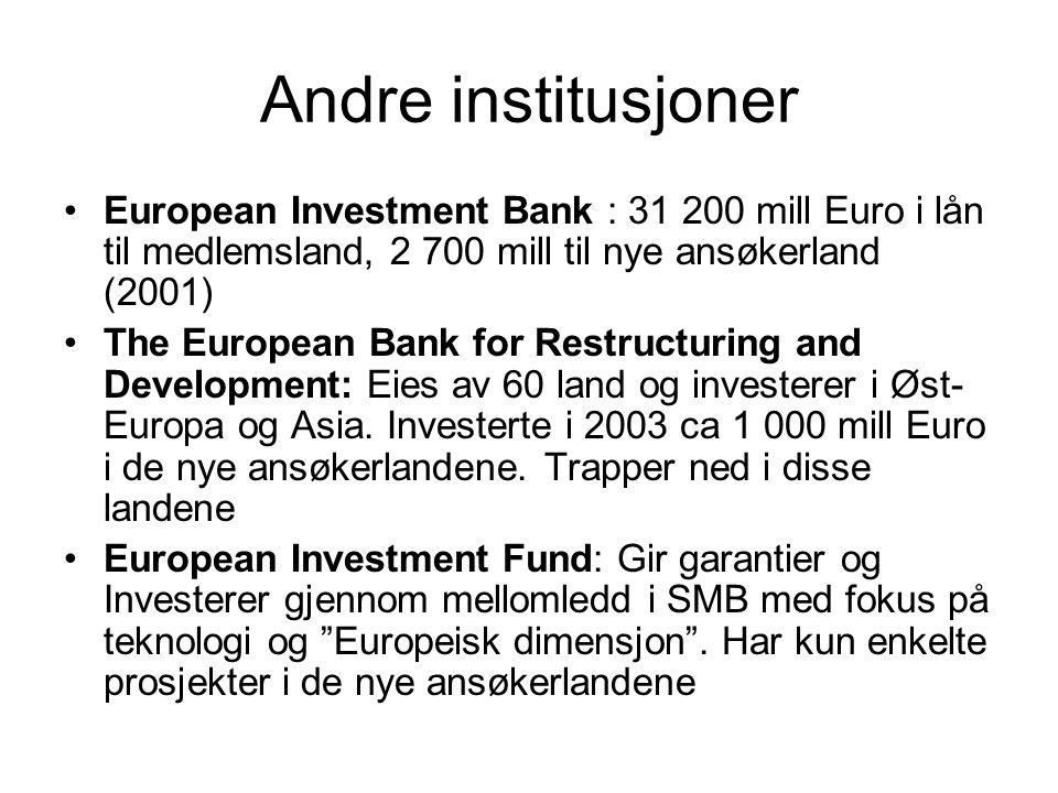 Andre institusjoner European Investment Bank : 31 200 mill Euro i lån til medlemsland, 2 700 mill til nye ansøkerland (2001)
