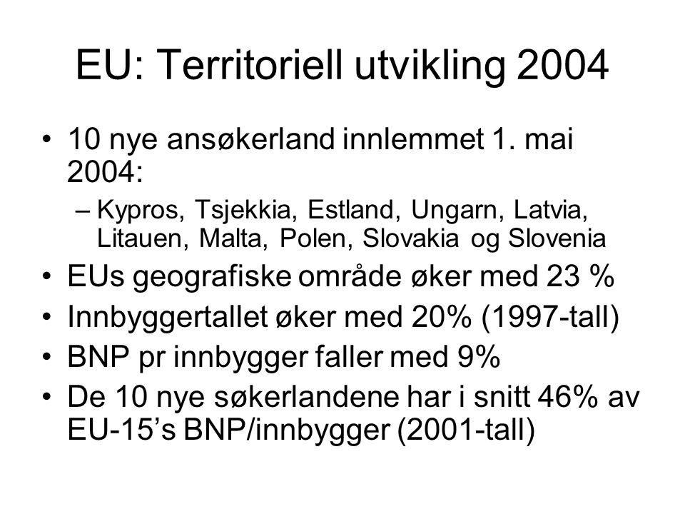 EU: Territoriell utvikling 2004