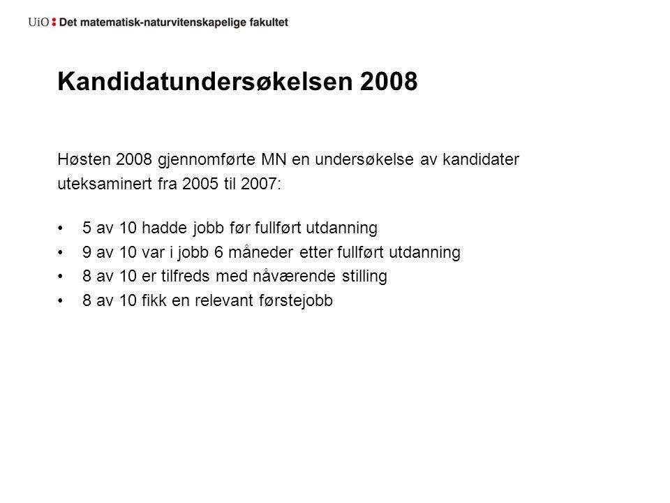 Kandidatundersøkelsen 2008