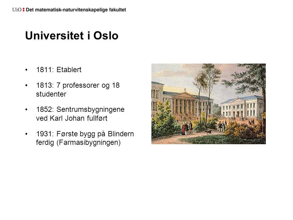Universitet i Oslo 1811: Etablert 1813: 7 professorer og 18 studenter