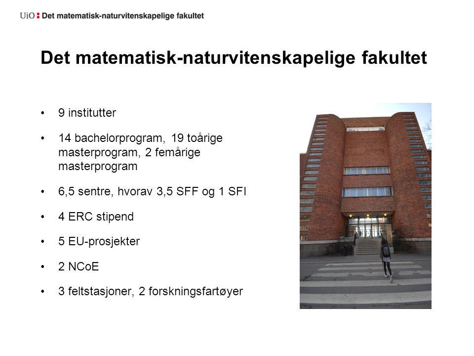 Det matematisk-naturvitenskapelige fakultet