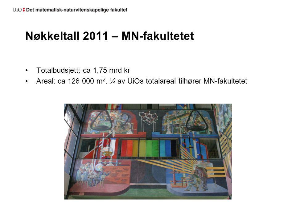 Nøkkeltall 2011 – MN-fakultetet