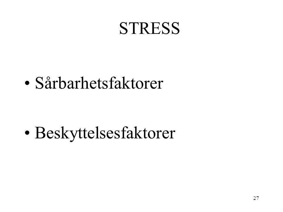 STRESS Sårbarhetsfaktorer Beskyttelsesfaktorer