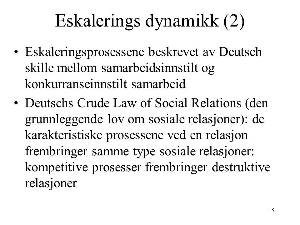 Eskalerings dynamikk (2)
