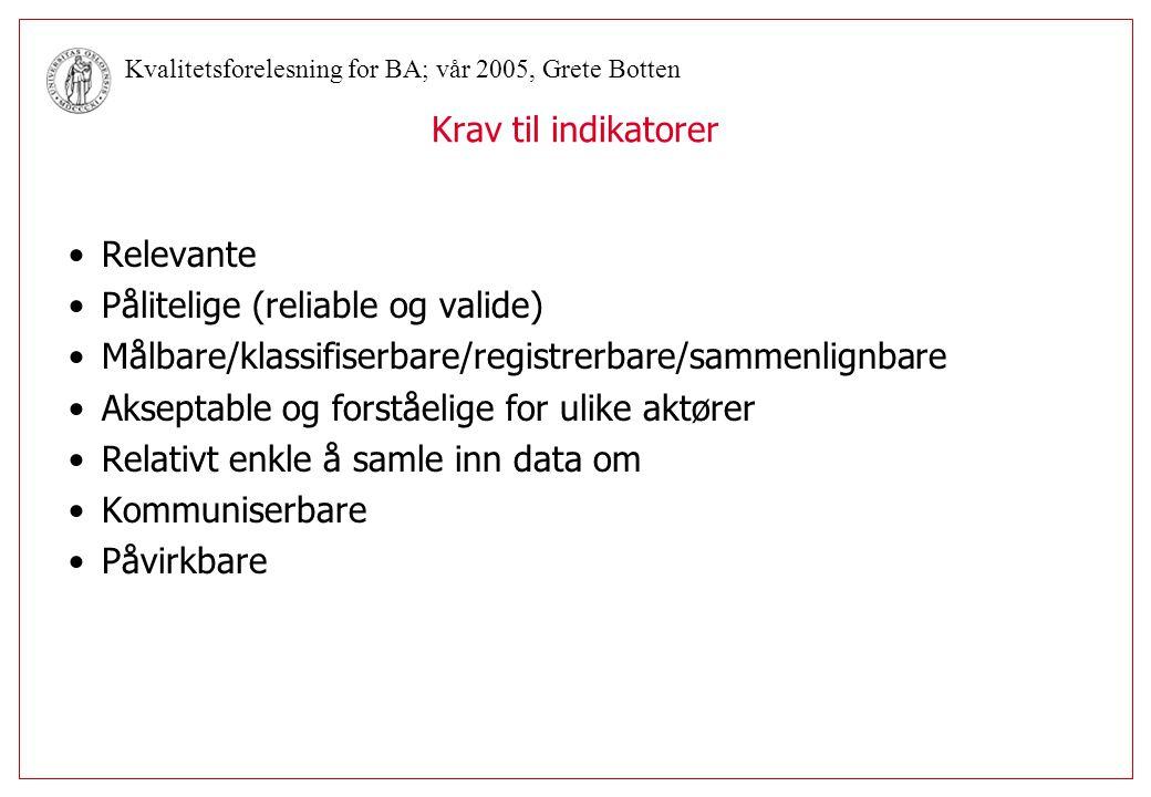 Krav til indikatorer Relevante. Pålitelige (reliable og valide) Målbare/klassifiserbare/registrerbare/sammenlignbare.