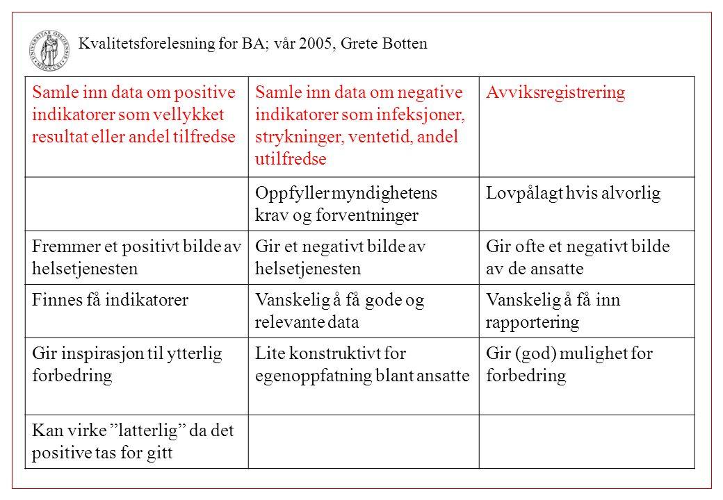 Samle inn data om positive indikatorer som vellykket resultat eller andel tilfredse