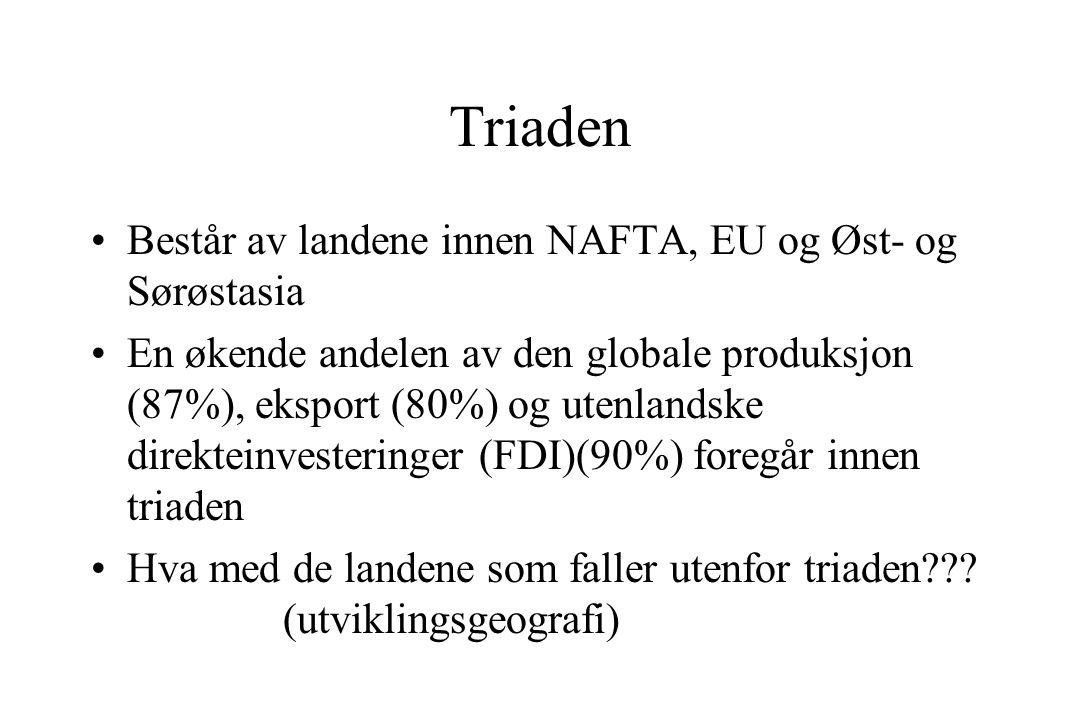 Triaden Består av landene innen NAFTA, EU og Øst- og Sørøstasia
