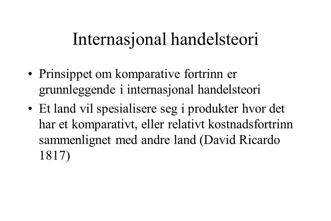 Internasjonal handelsteori
