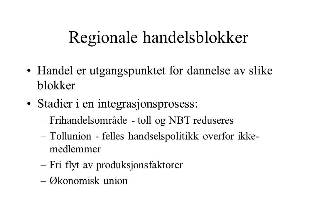 Regionale handelsblokker