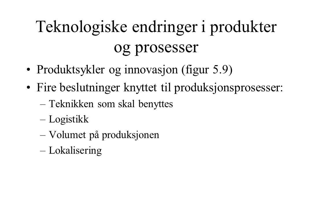 Teknologiske endringer i produkter og prosesser