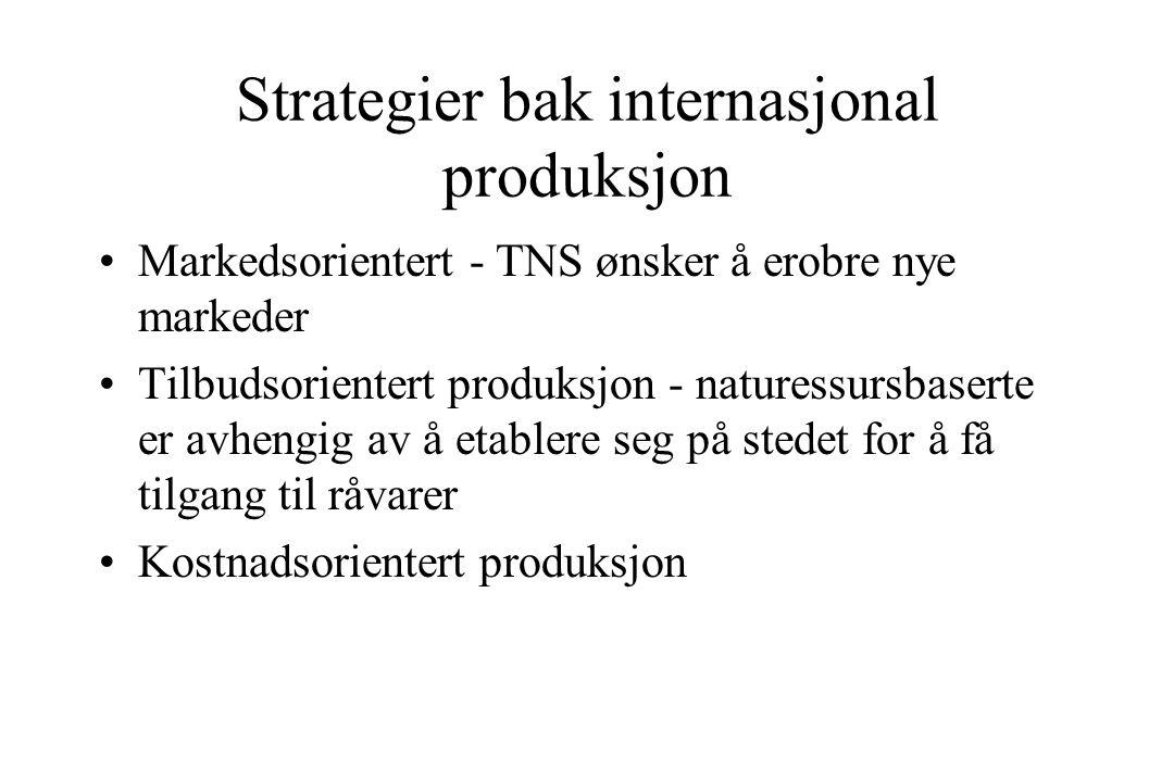 Strategier bak internasjonal produksjon