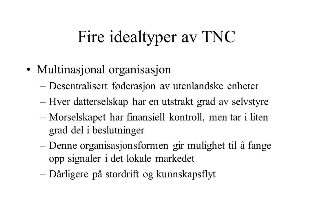 Fire idealtyper av TNC Multinasjonal organisasjon