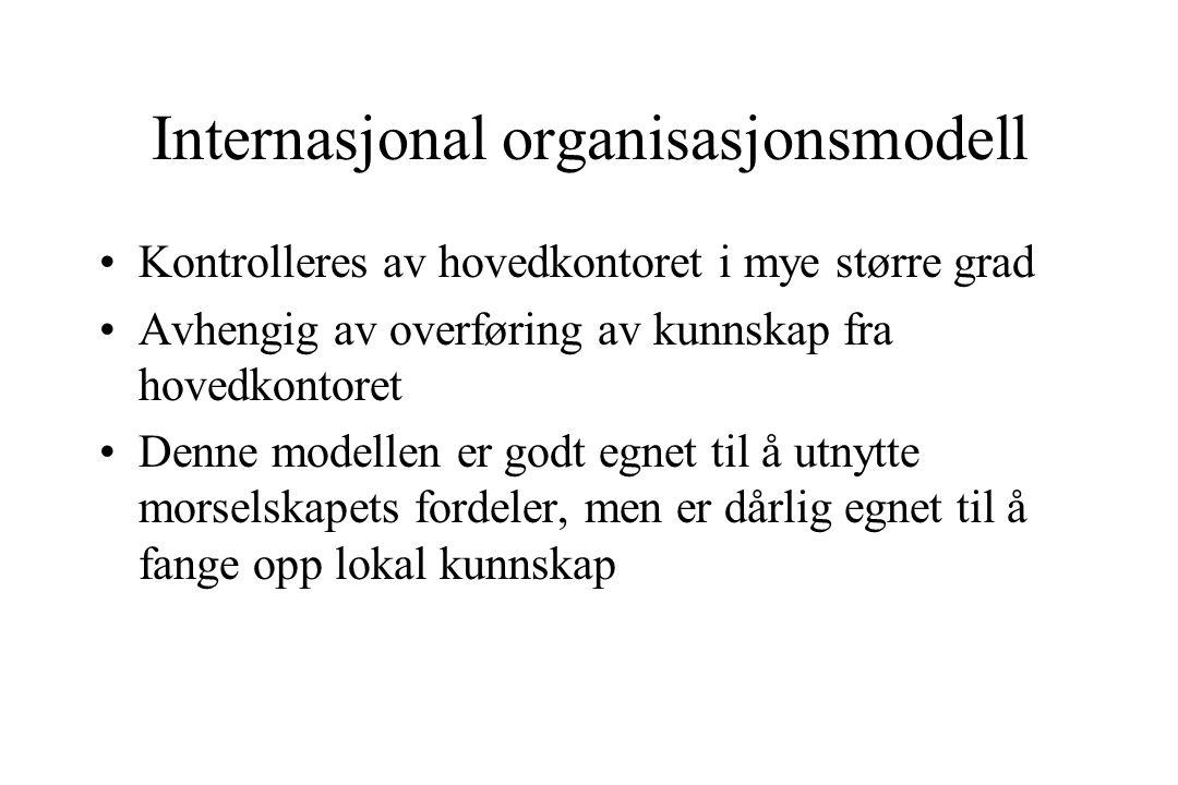 Internasjonal organisasjonsmodell