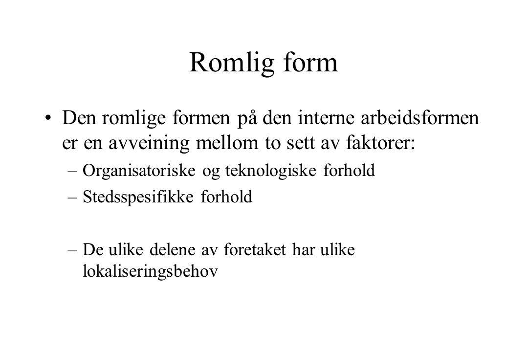 Romlig form Den romlige formen på den interne arbeidsformen er en avveining mellom to sett av faktorer: